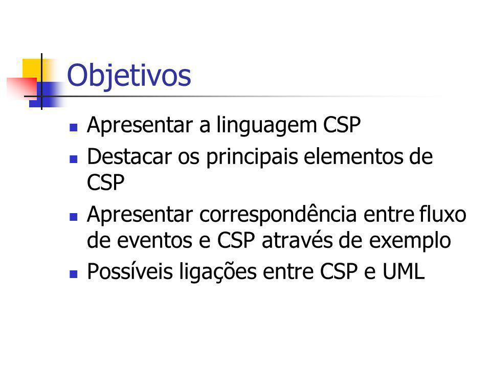 Objetivos Apresentar a linguagem CSP