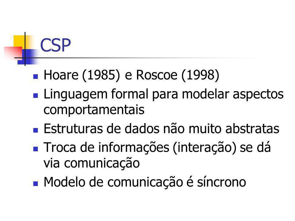 CSP Hoare (1985) e Roscoe (1998) Linguagem formal para modelar aspectos comportamentais. Estruturas de dados não muito abstratas.