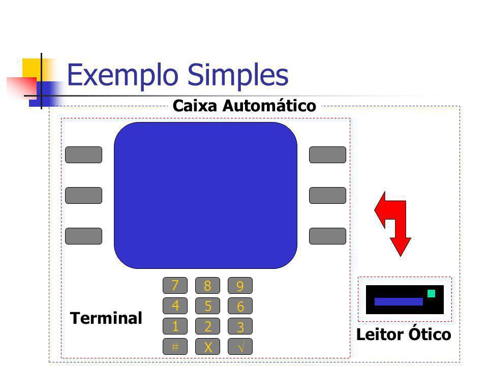 Exemplo Simples Caixa Automático Terminal Leitor Ótico 7 8 9 4 5 6 1 2