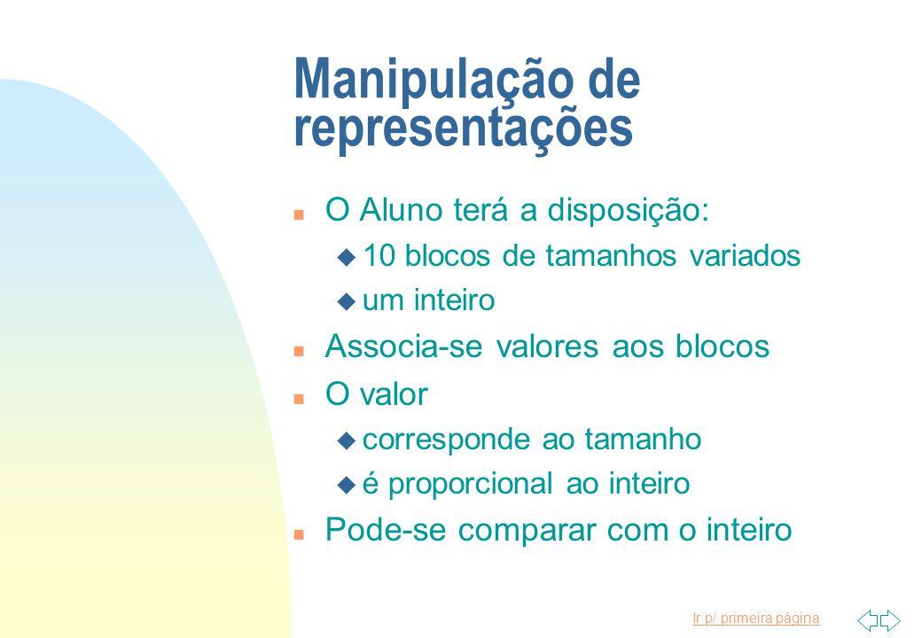 Manipulação de representações