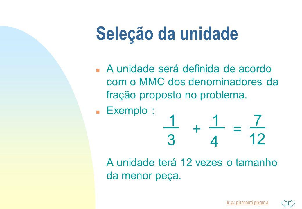 Seleção da unidade A unidade será definida de acordo com o MMC dos denominadores da fração proposto no problema.