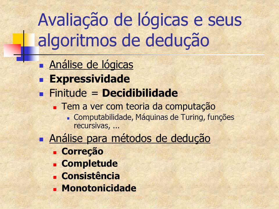 Avaliação de lógicas e seus algoritmos de dedução