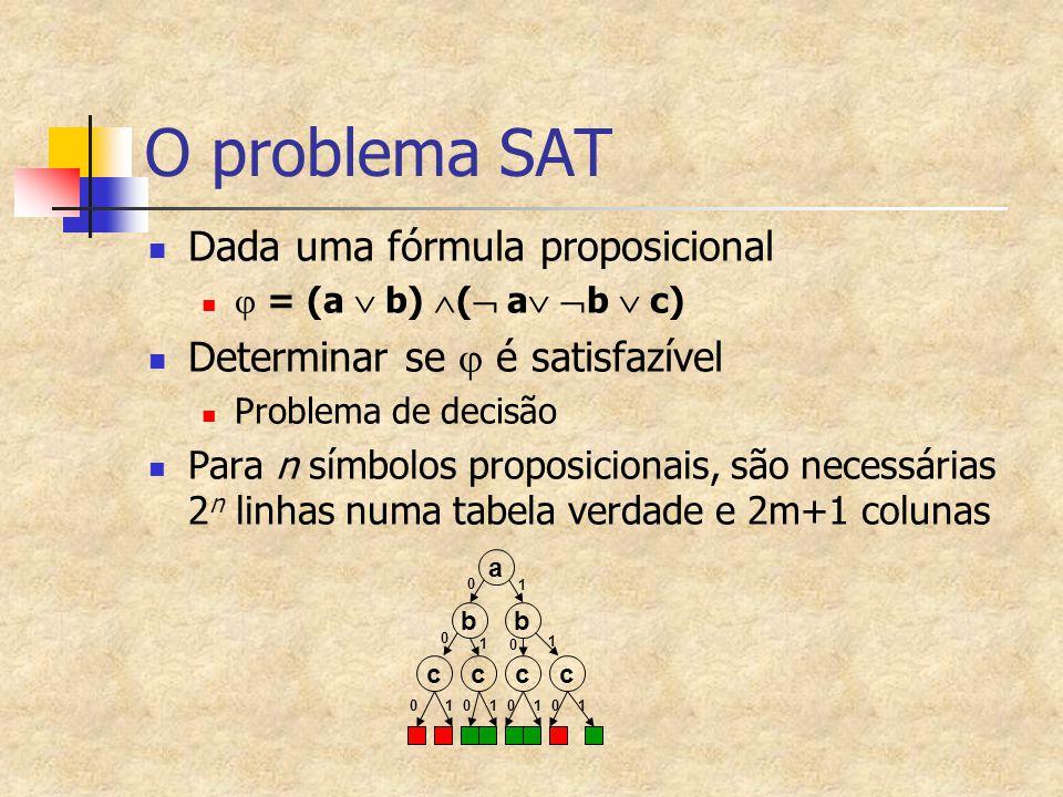 O problema SAT Dada uma fórmula proposicional