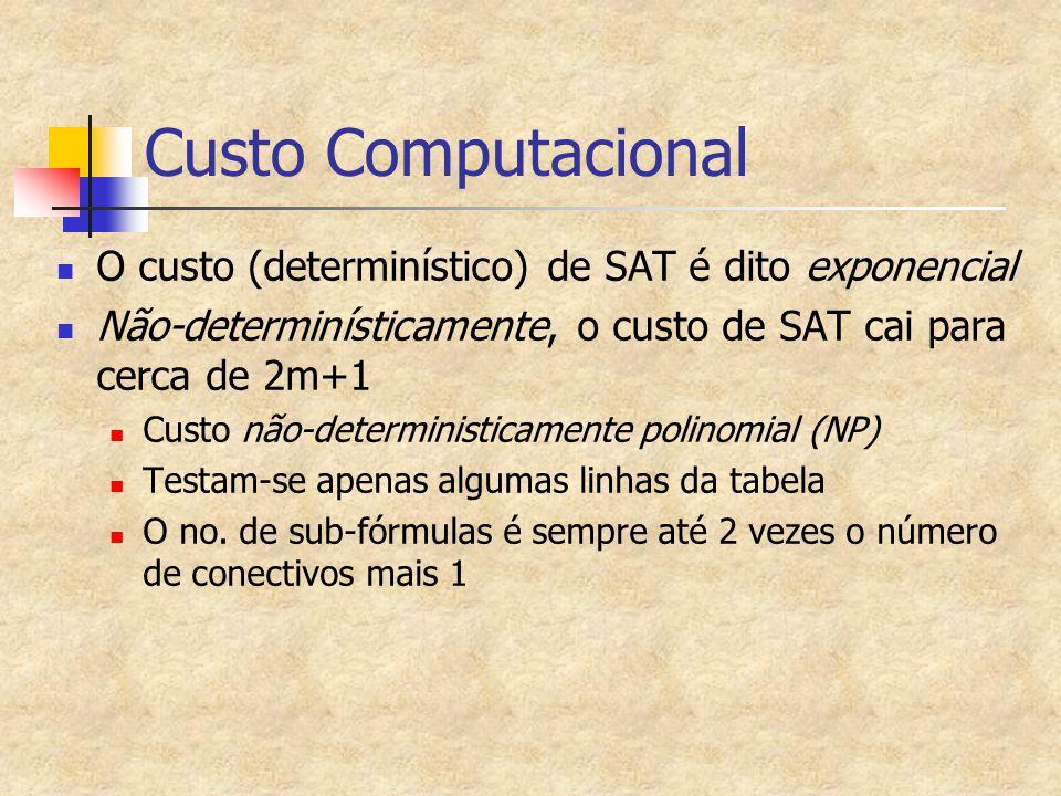 Custo Computacional O custo (determinístico) de SAT é dito exponencial