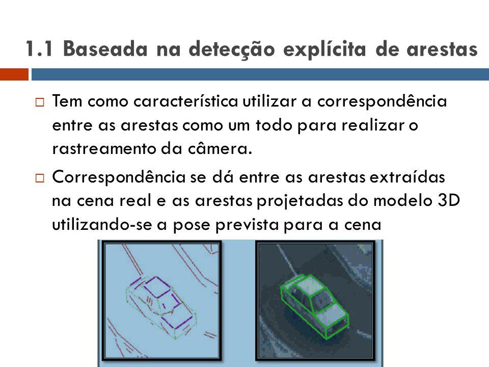 1.1 Baseada na detecção explícita de arestas