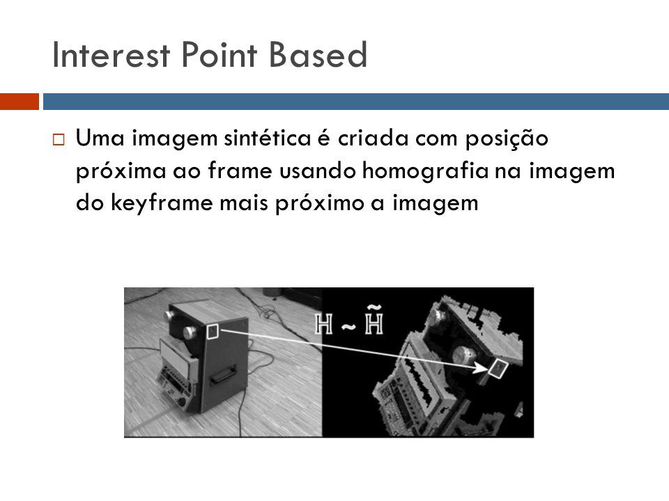 Interest Point Based Uma imagem sintética é criada com posição próxima ao frame usando homografia na imagem do keyframe mais próximo a imagem.