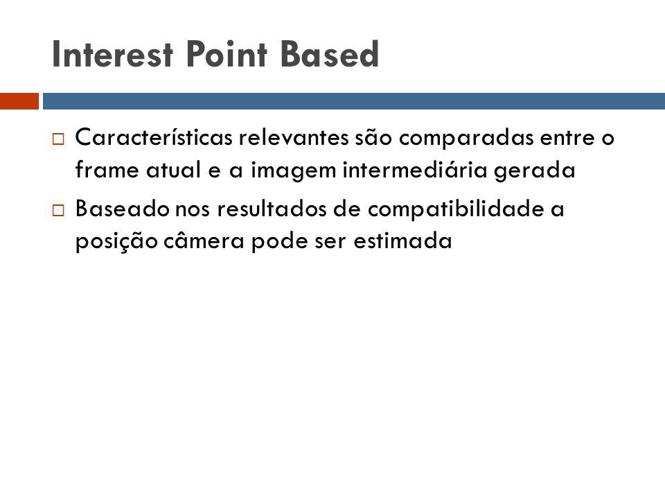 Interest Point Based Características relevantes são comparadas entre o frame atual e a imagem intermediária gerada.