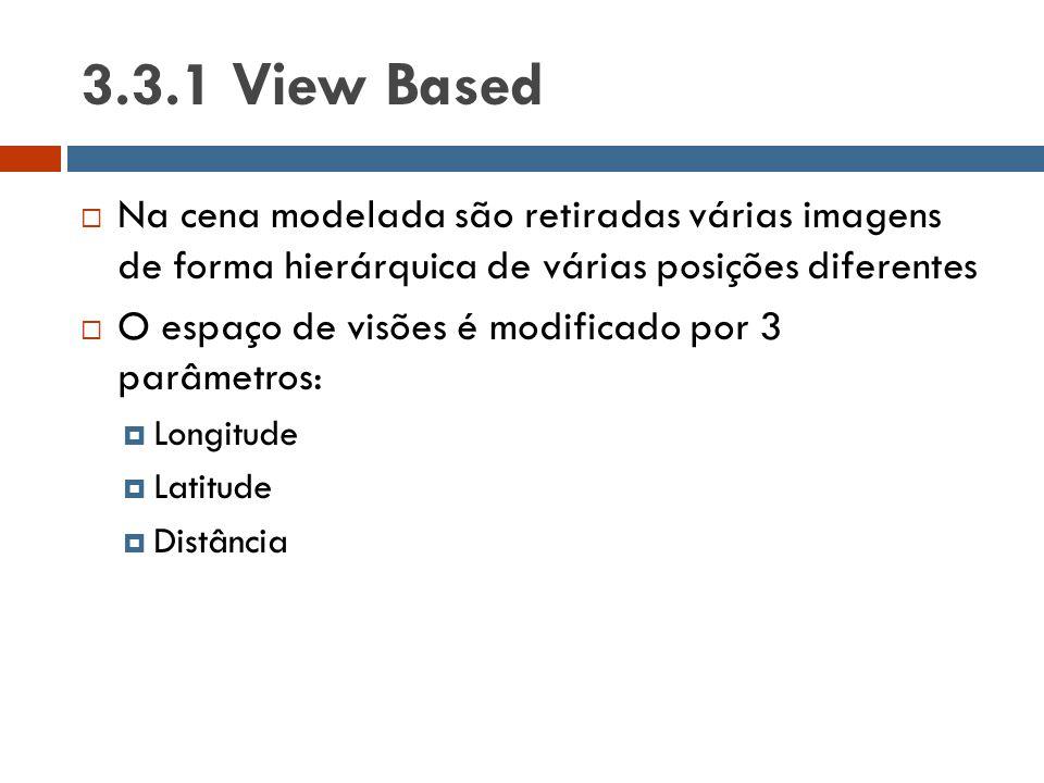 3.3.1 View Based Na cena modelada são retiradas várias imagens de forma hierárquica de várias posições diferentes.