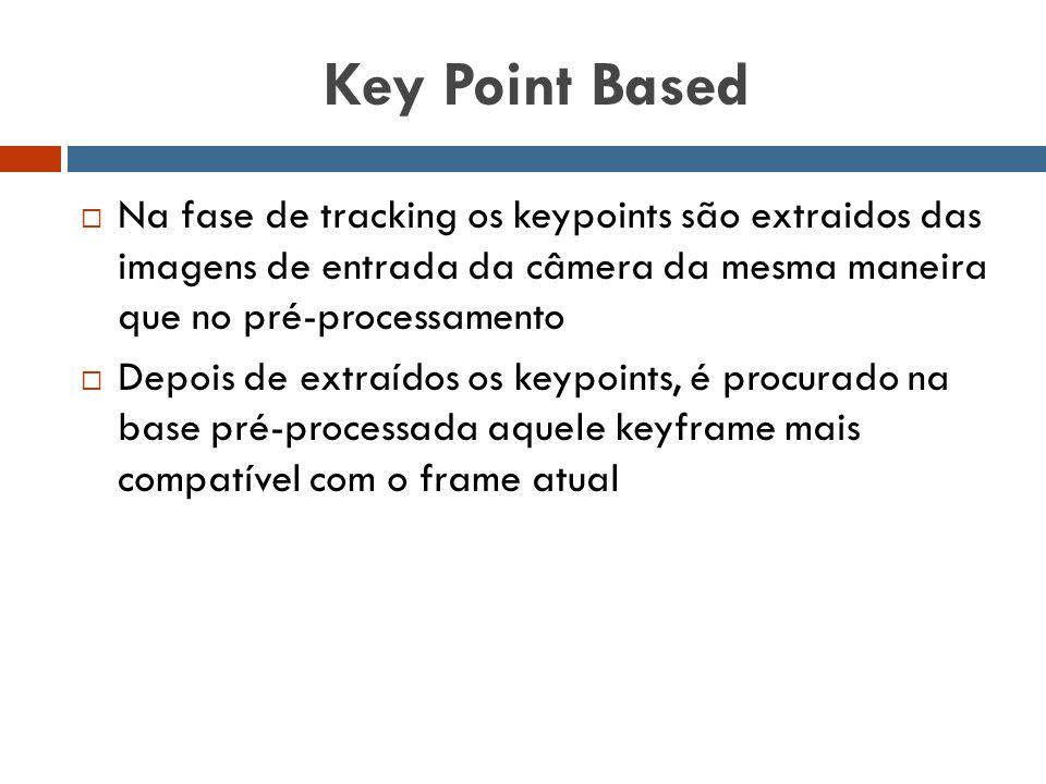 Key Point Based Na fase de tracking os keypoints são extraidos das imagens de entrada da câmera da mesma maneira que no pré-processamento.