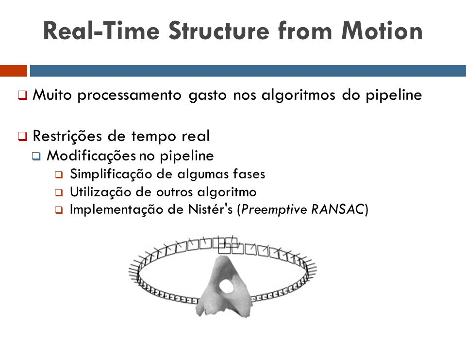 Real-Time Structure from Motion