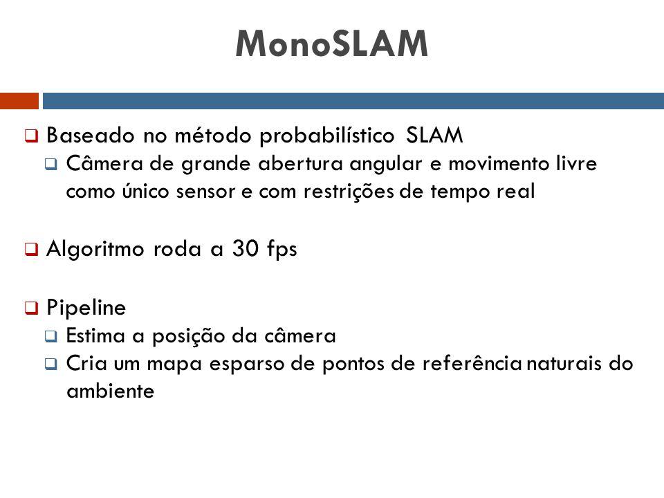MonoSLAM Baseado no método probabilístico SLAM Algoritmo roda a 30 fps