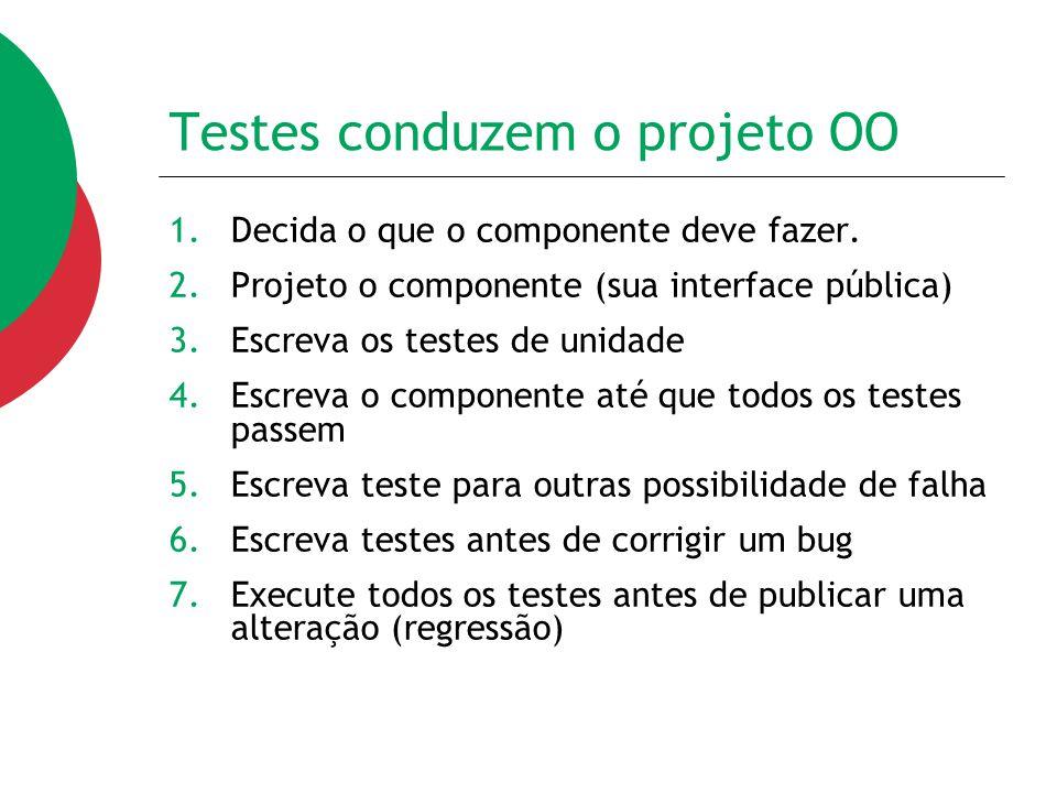 Testes conduzem o projeto OO