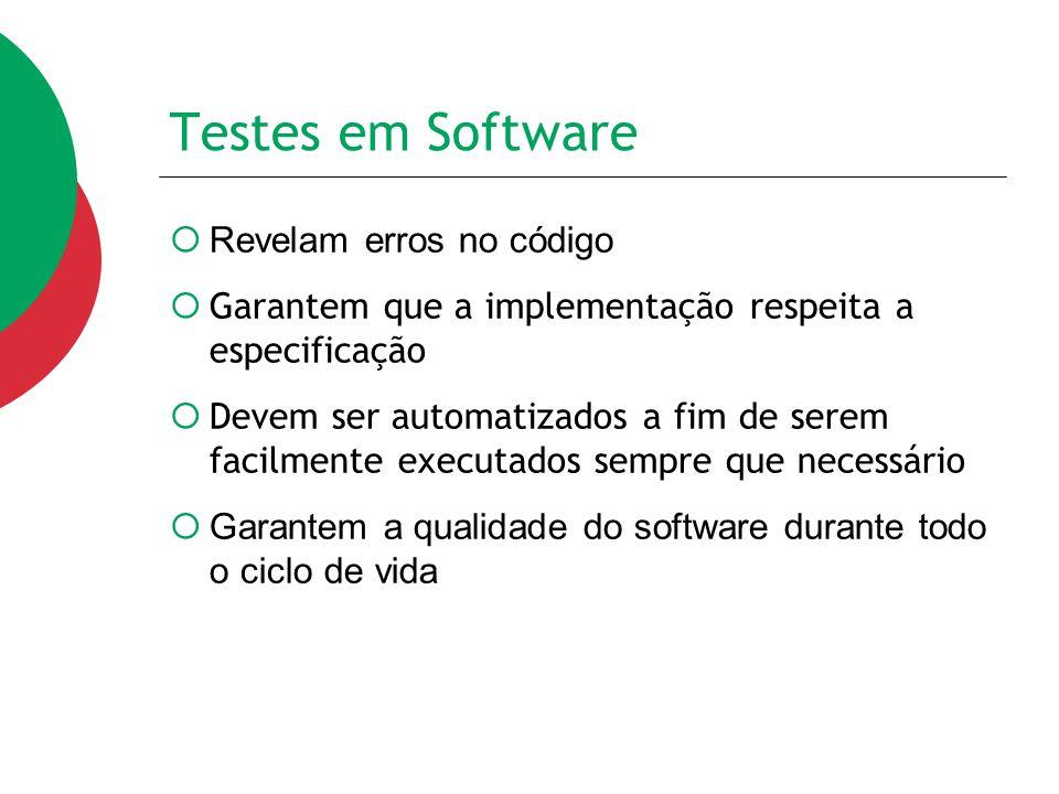 Testes em Software Revelam erros no código