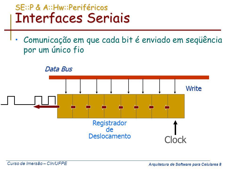 SE::P & A::Hw::Periféricos Interfaces Seriais
