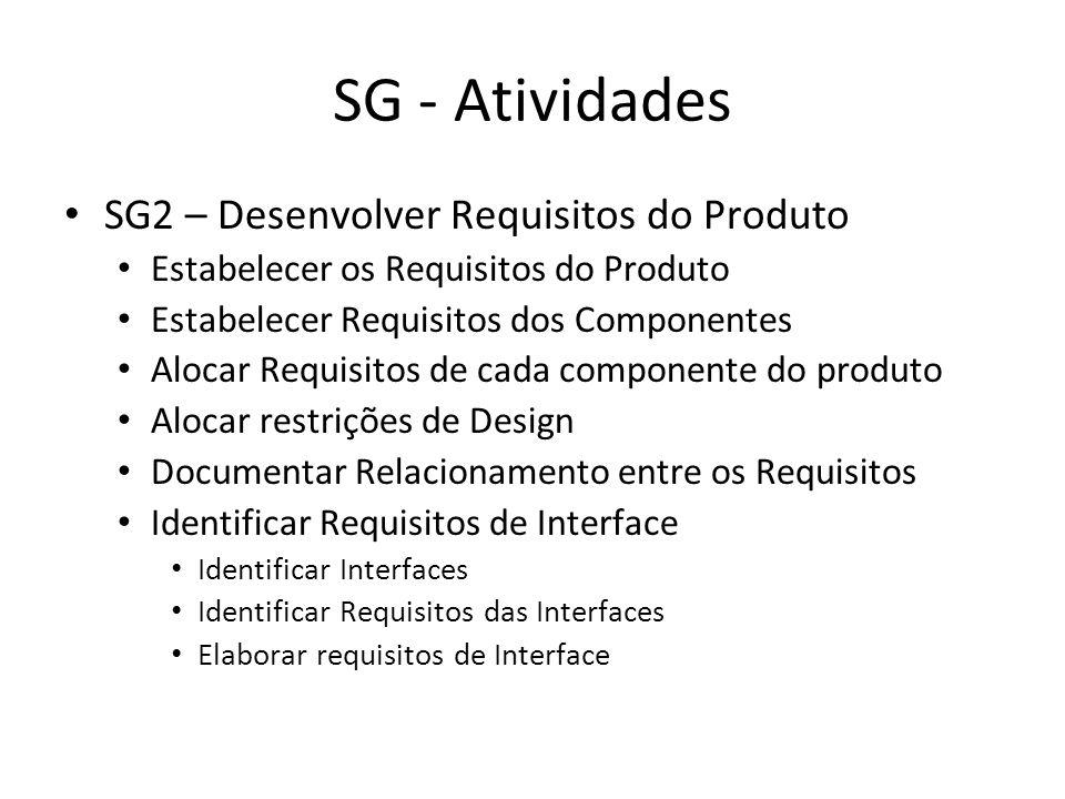 SG - Atividades SG2 – Desenvolver Requisitos do Produto