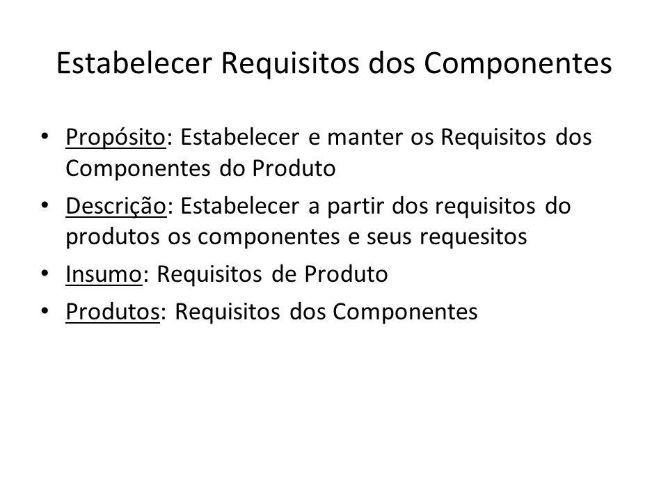 Estabelecer Requisitos dos Componentes