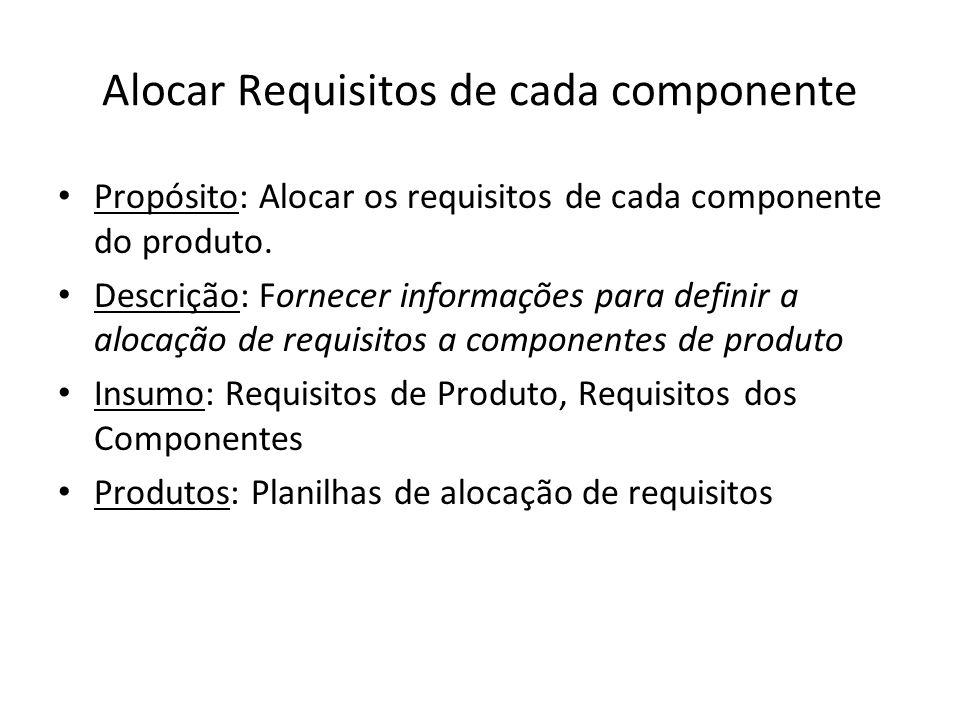 Alocar Requisitos de cada componente