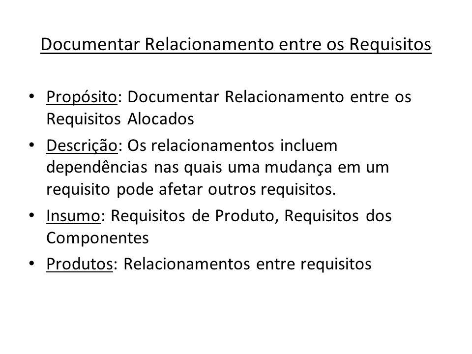 Documentar Relacionamento entre os Requisitos
