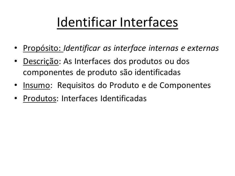 Identificar Interfaces