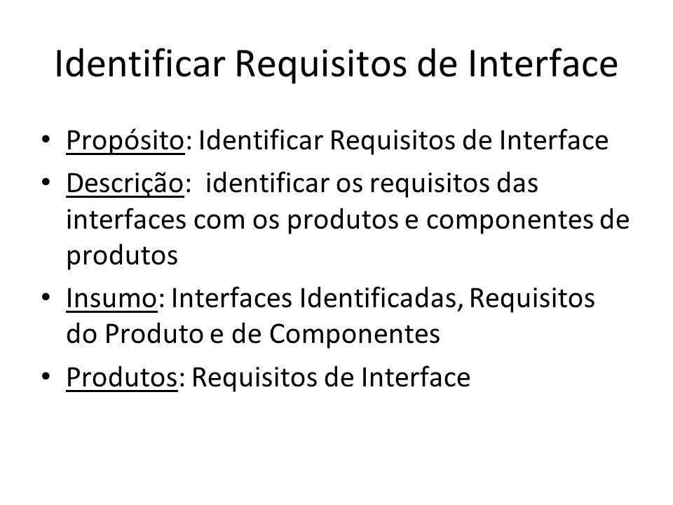 Identificar Requisitos de Interface