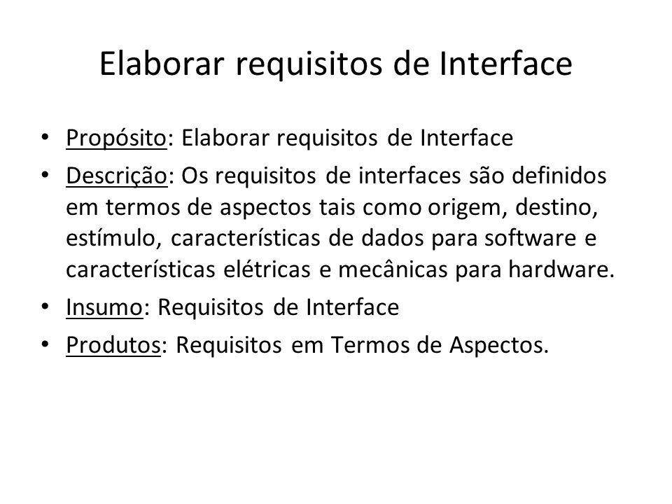 Elaborar requisitos de Interface