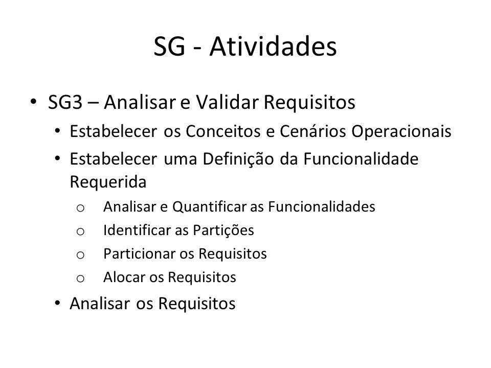 SG - Atividades SG3 – Analisar e Validar Requisitos
