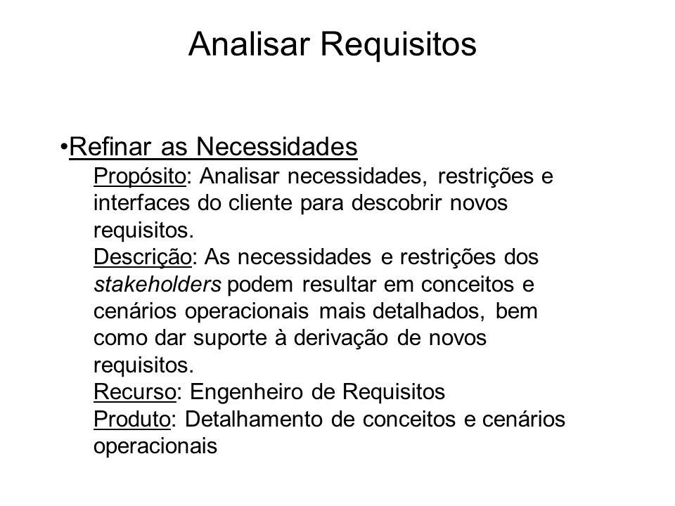 Analisar Requisitos Refinar as Necessidades