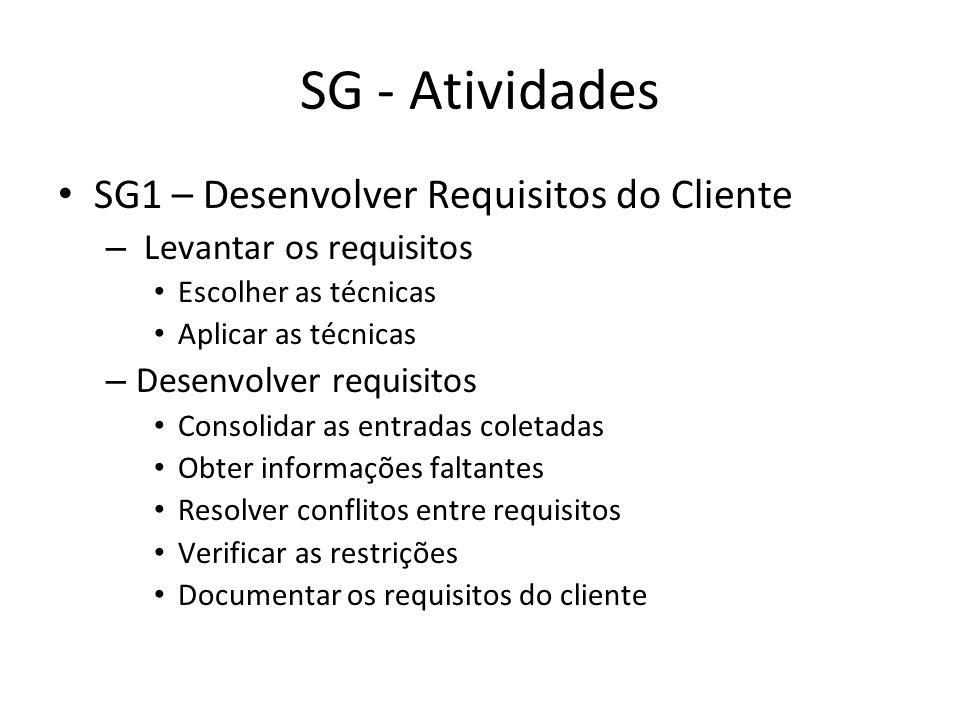 SG - Atividades SG1 – Desenvolver Requisitos do Cliente