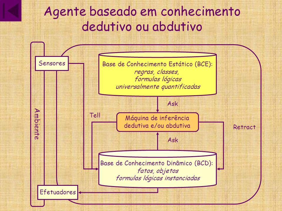 Agente baseado em conhecimento dedutivo ou abdutivo