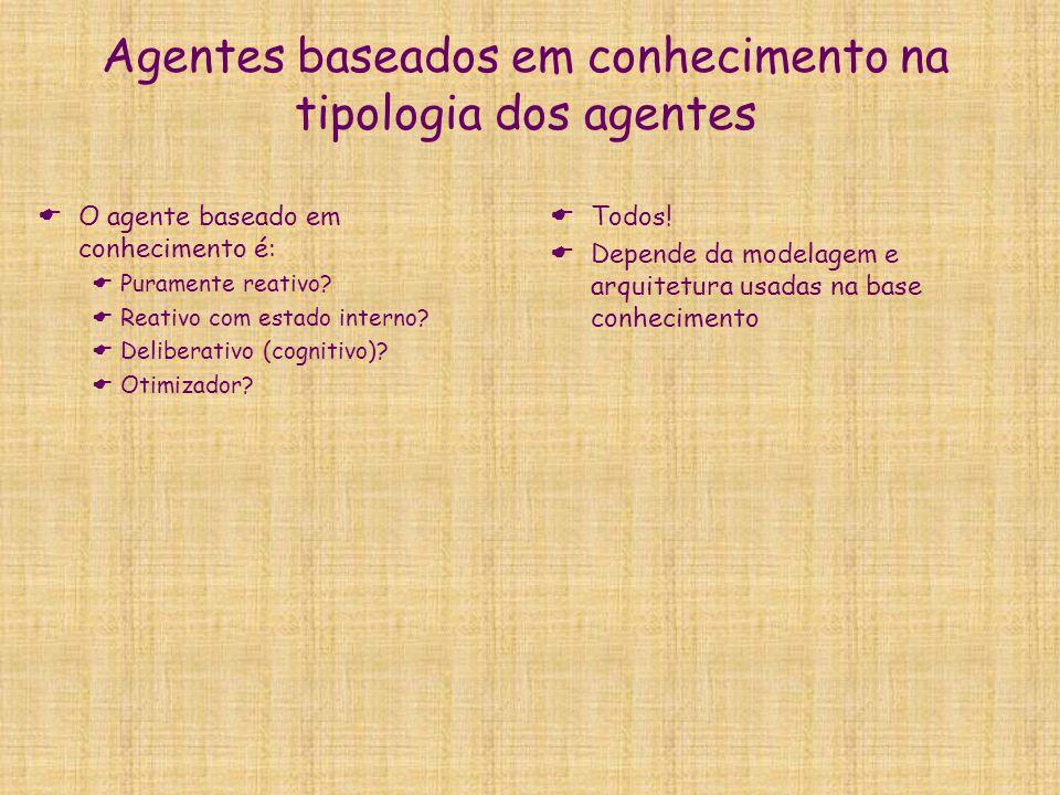 Agentes baseados em conhecimento na tipologia dos agentes