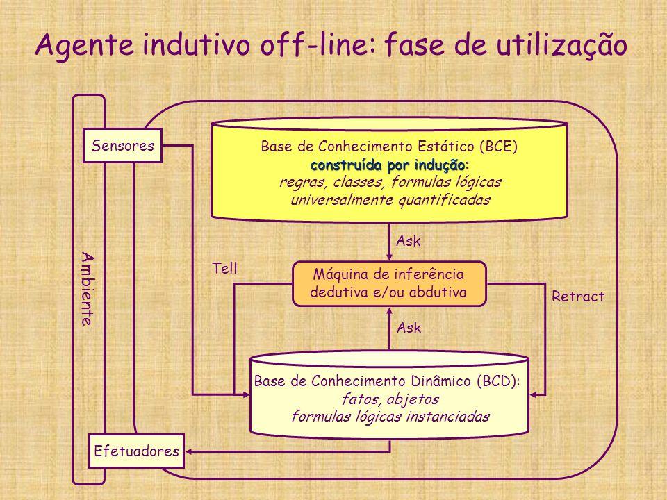 Agente indutivo off-line: fase de utilização