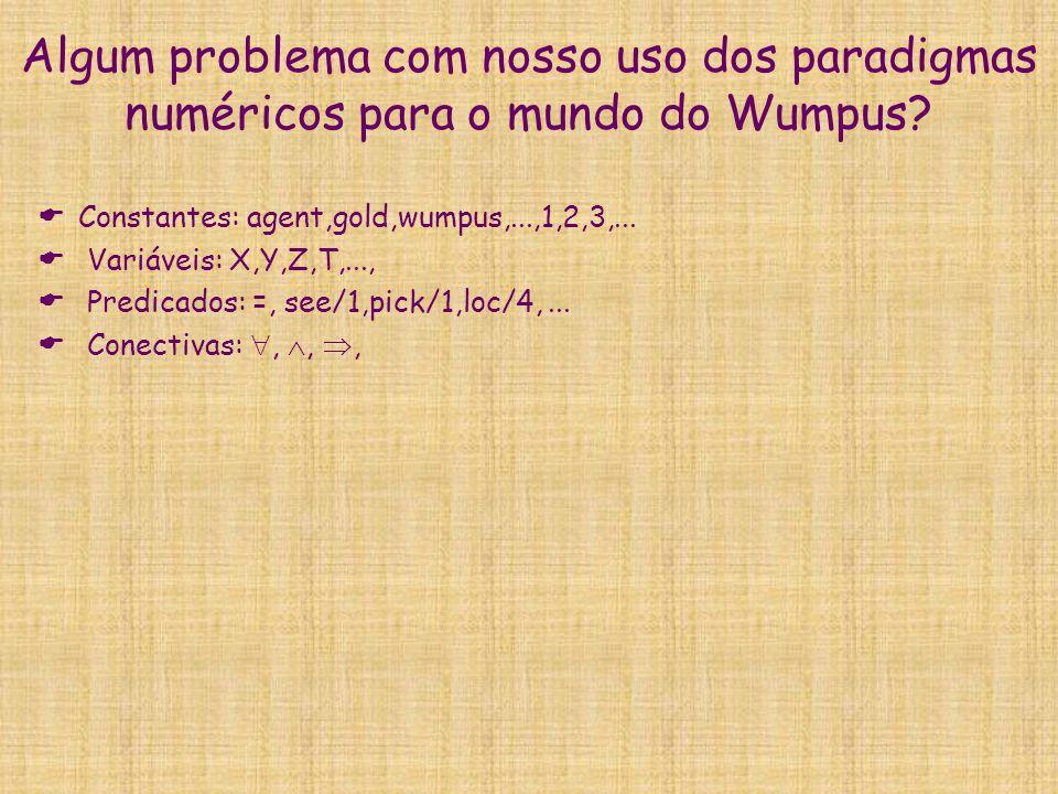 Algum problema com nosso uso dos paradigmas numéricos para o mundo do Wumpus
