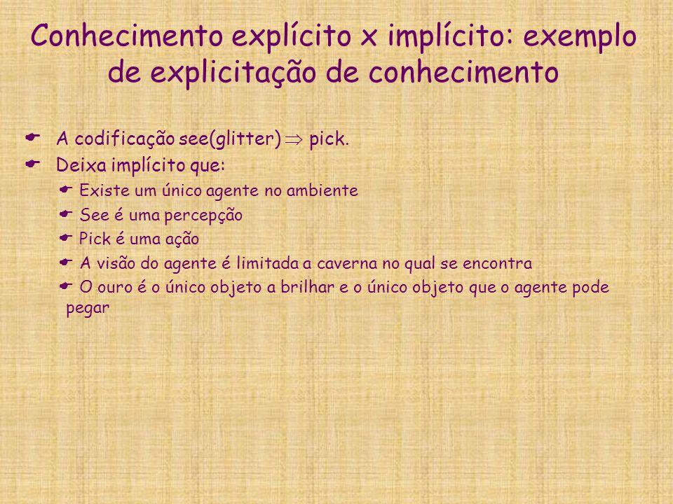 Conhecimento explícito x implícito: exemplo de explicitação de conhecimento