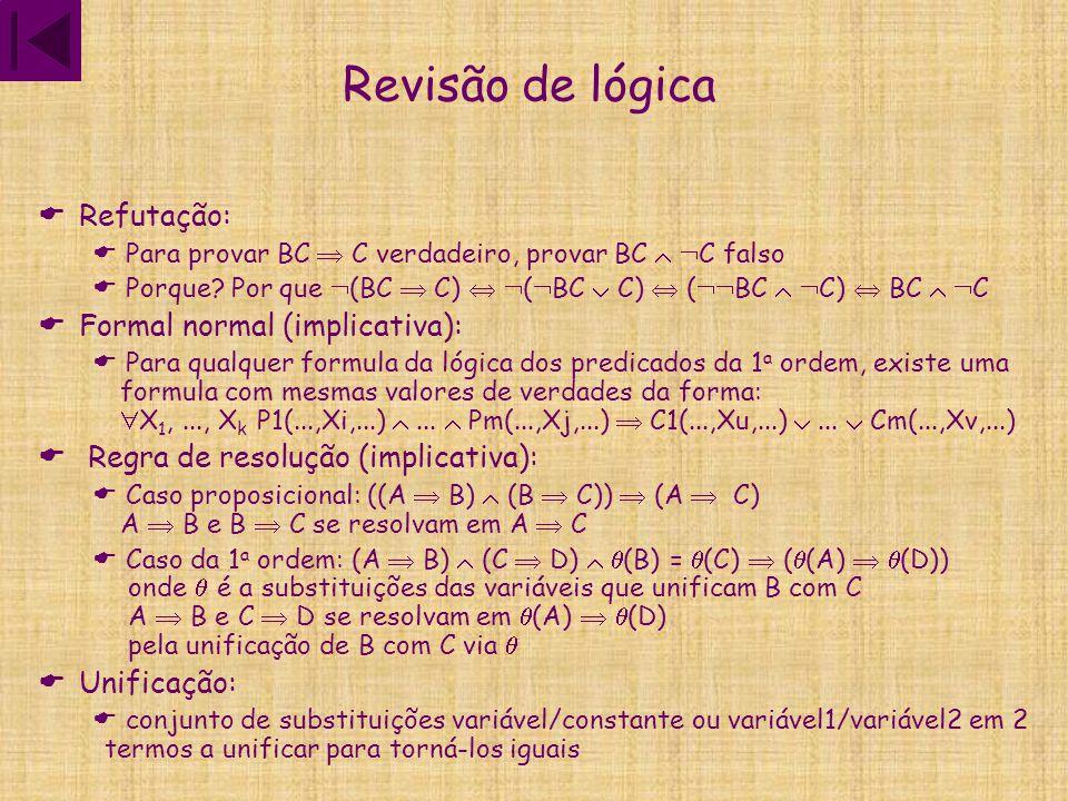 Revisão de lógica Refutação: Formal normal (implicativa):