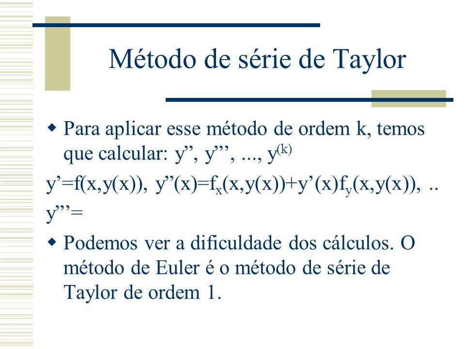 Método de série de Taylor