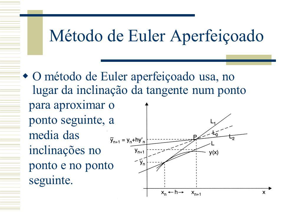 Método de Euler Aperfeiçoado