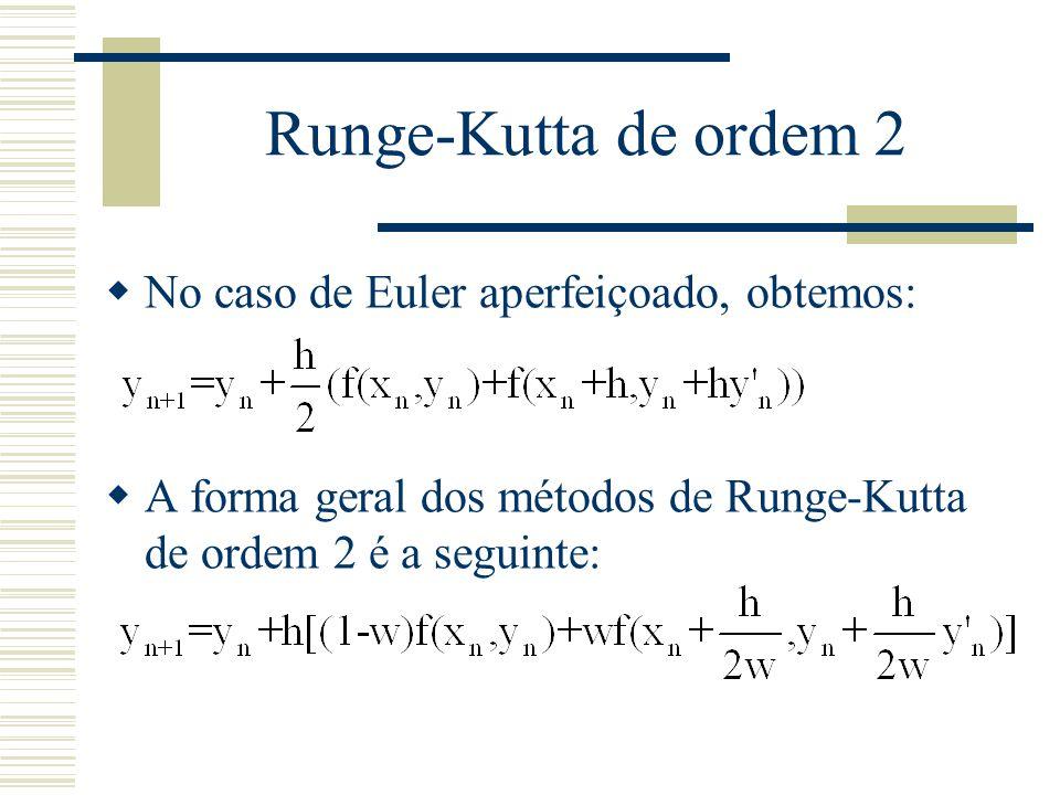Runge-Kutta de ordem 2 No caso de Euler aperfeiçoado, obtemos: