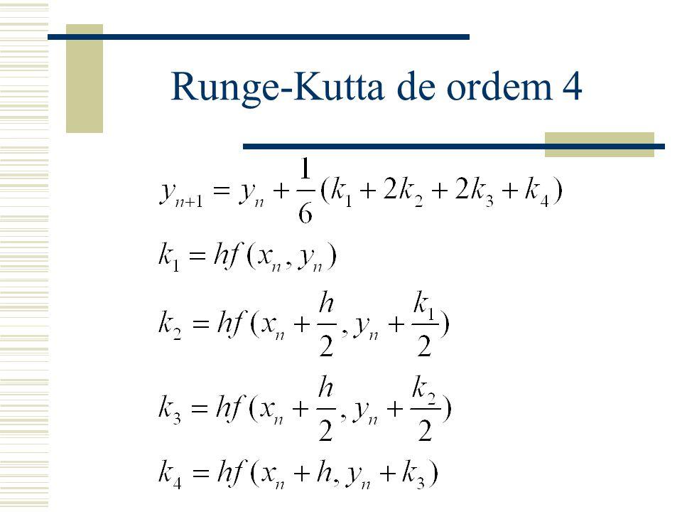Runge-Kutta de ordem 4