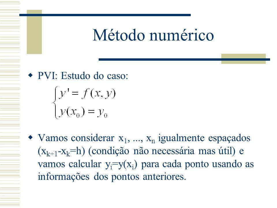 Método numérico PVI: Estudo do caso: