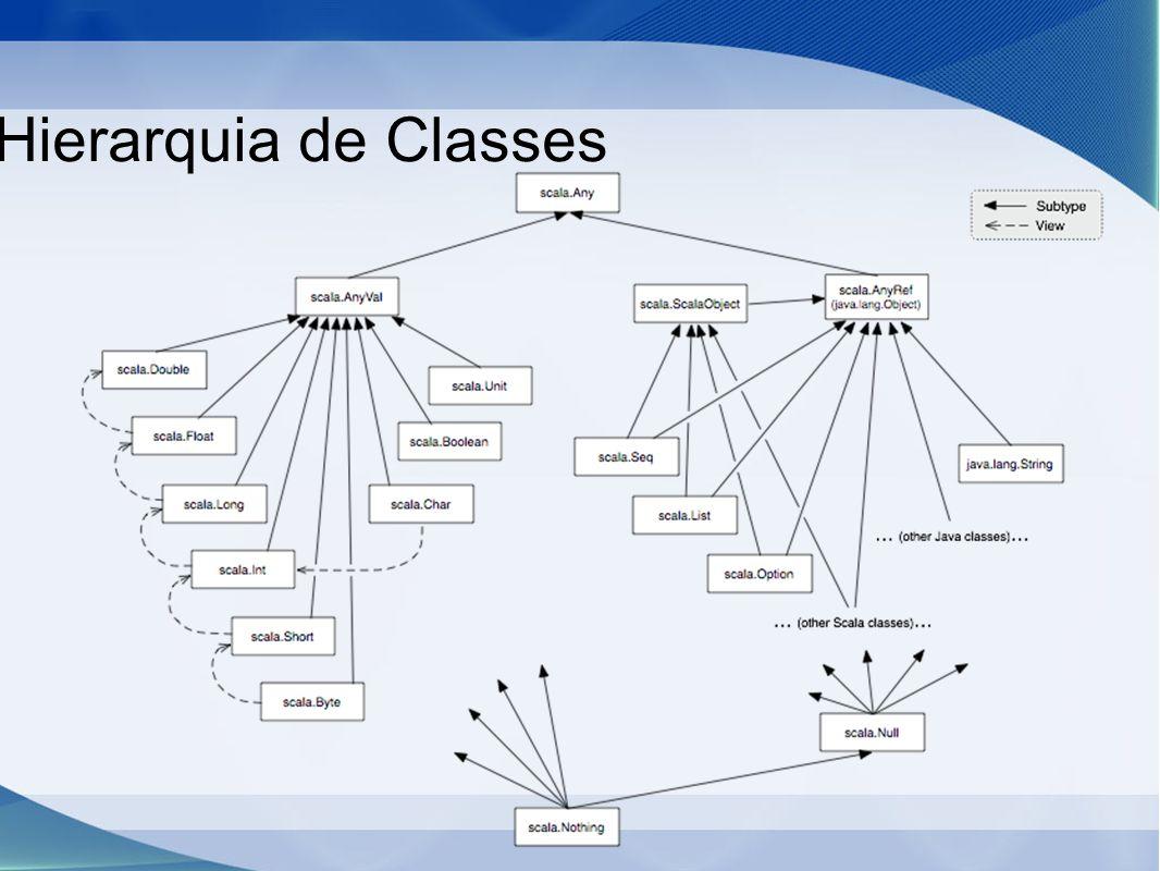 Hierarquia de Classes Caso a função seja recursiva, o uso do = e o tipo de retorno são obrigatórios!