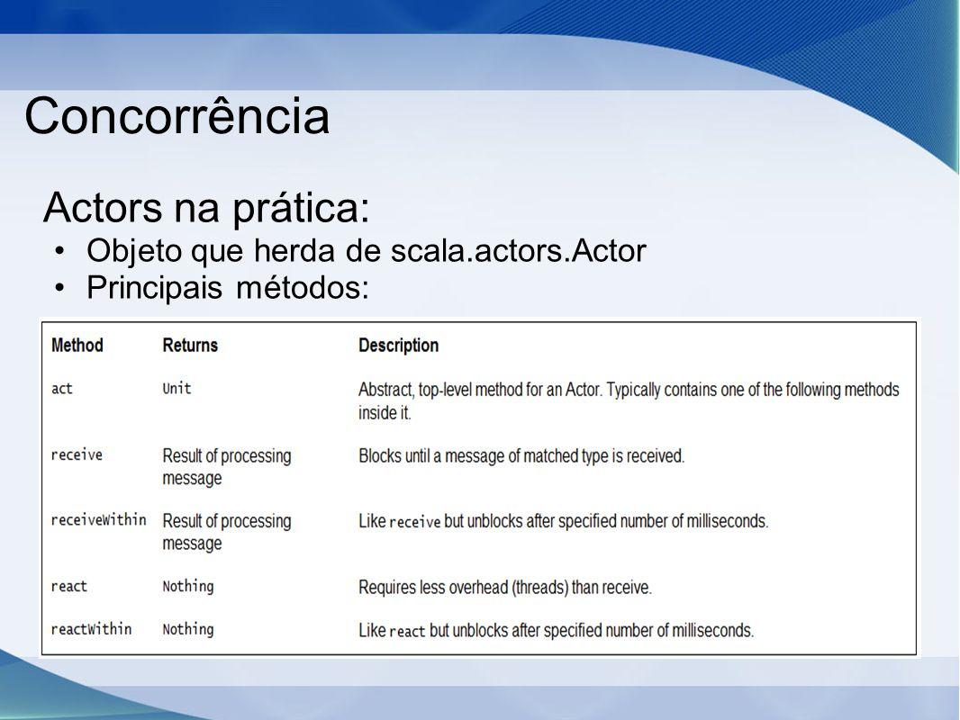 Concorrência Actors na prática: Objeto que herda de scala.actors.Actor