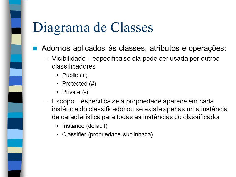 Diagrama de Classes Adornos aplicados às classes, atributos e operações: Visibilidade – especifica se ela pode ser usada por outros classificadores.
