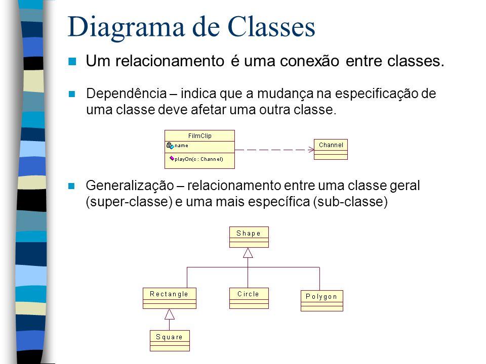 Diagrama de Classes Um relacionamento é uma conexão entre classes.