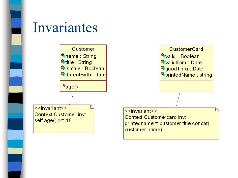 Invariantes