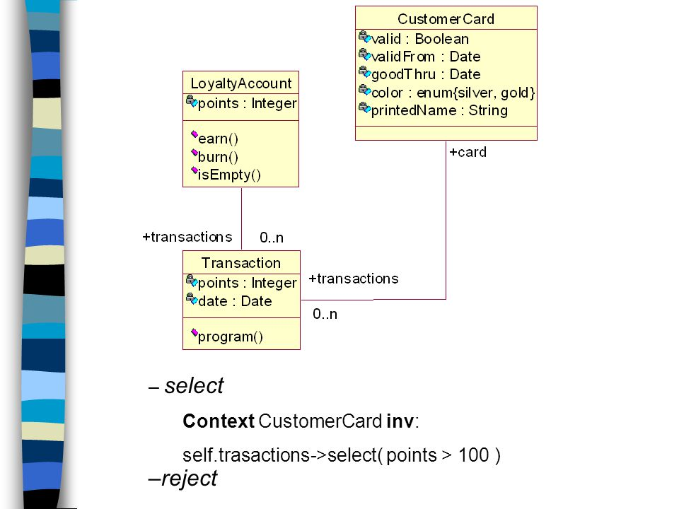 reject select Context CustomerCard inv: