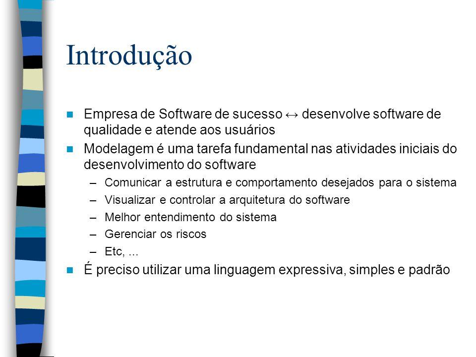 Introdução Empresa de Software de sucesso ↔ desenvolve software de qualidade e atende aos usuários.
