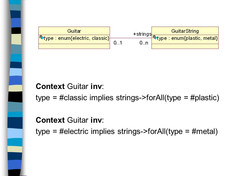 Context Guitar inv: type = #classic implies strings->forAll(type = #plastic) type = #electric implies strings->forAll(type = #metal)