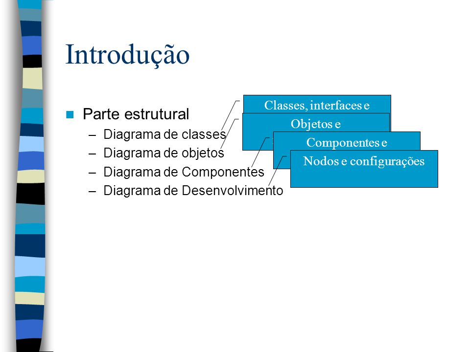 Introdução Parte estrutural Classes, interfaces e relacionamentos