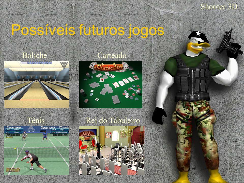 Possíveis futuros jogos
