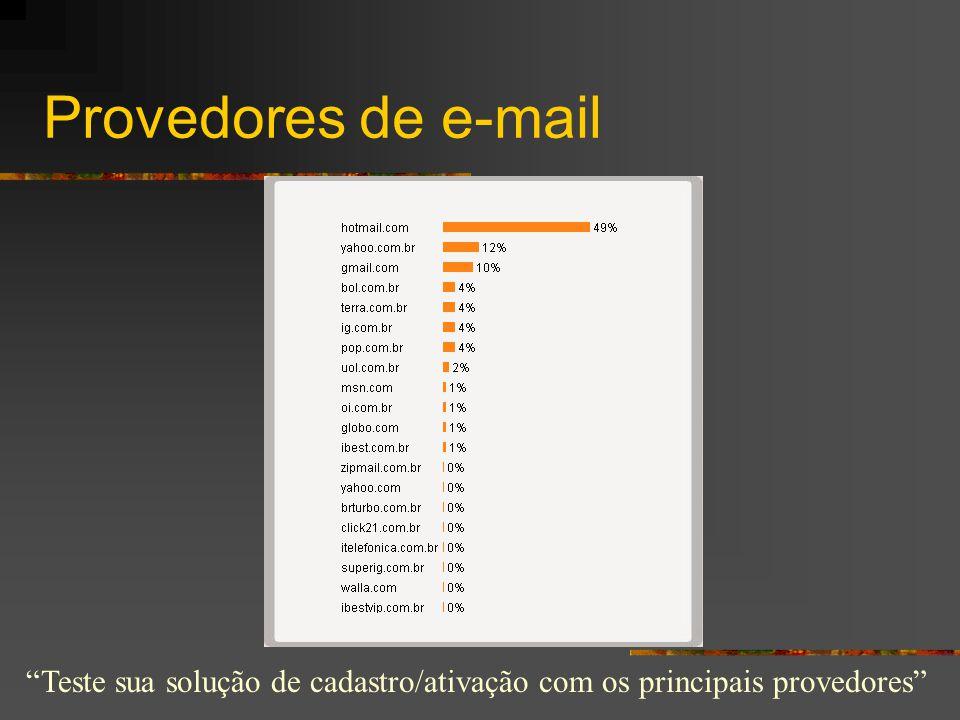 Provedores de e-mail Teste sua solução de cadastro/ativação com os principais provedores